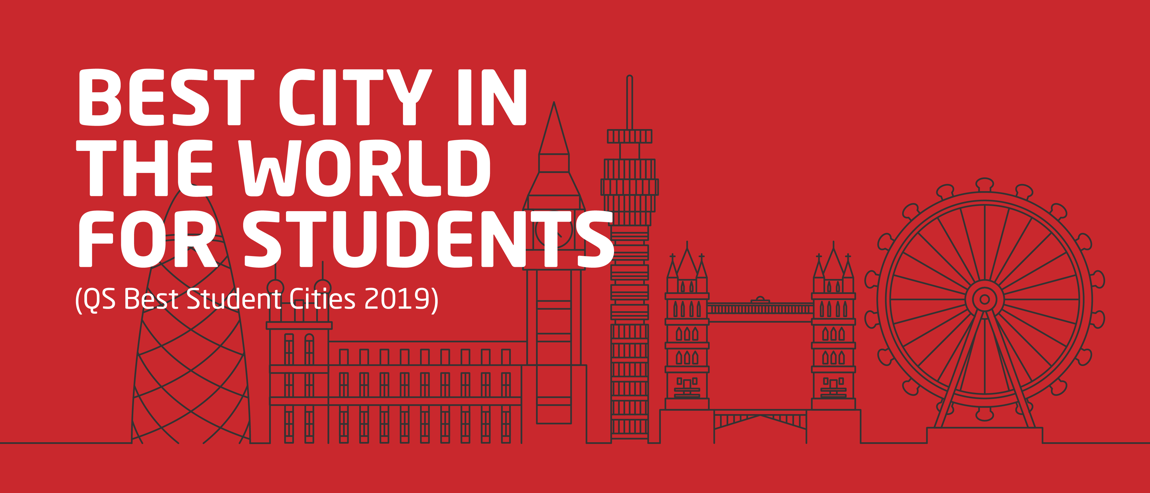Best City in the World for Students (QS 2019)
